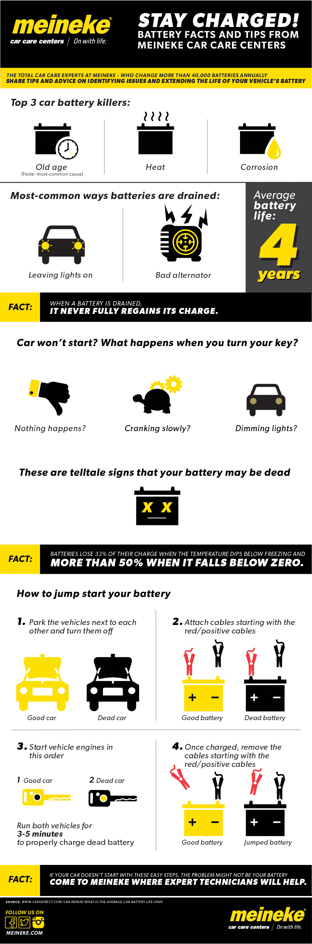 Stay Charged! Battery Tips and Facts from Meineke